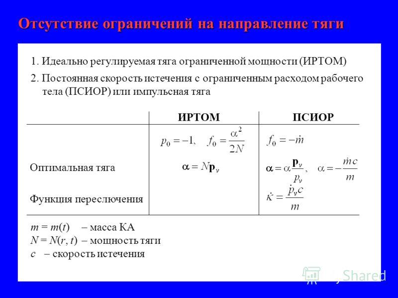 ПСИОР Оптимальная тяга Функция переслючения ИРТОМ m = m(t) – масса КА N = N(r, t) – мощность тяги с скорость истечения 1. Идеально регулируемая тяга ограниченной мощности (ИРТОМ) 2. Постоянная скорость истечения с ограниченным расходом рабочего тела