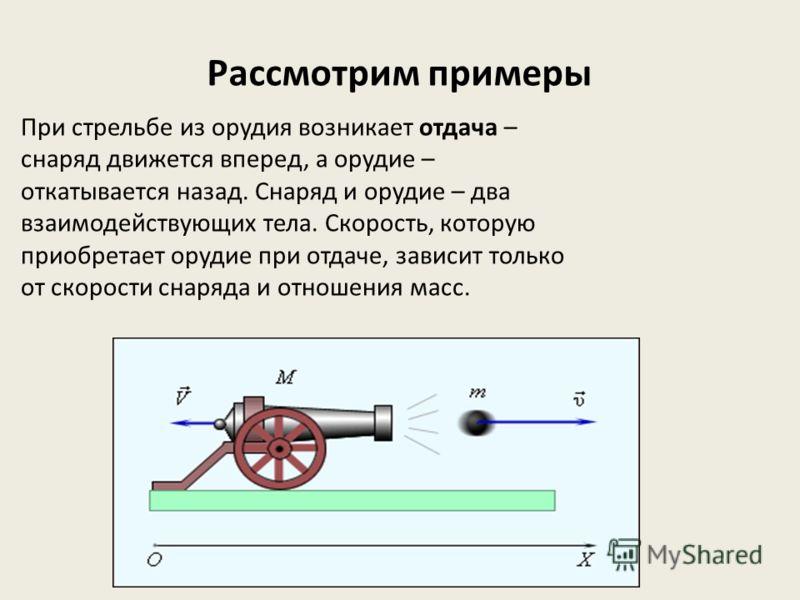 Рассмотрим примеры При стрельбе из орудия возникает отдача – снаряд движется вперед, а орудие – откатывается назад. Снаряд и орудие – два взаимодействующих тела. Скорость, которую приобретает орудие при отдаче, зависит только от скорости снаряда и от