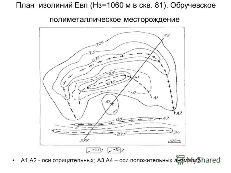 План изолиний Евп (Hз=1060 м в скв. 81). Обручевское полиметаллическое месторождение А1,А2 - оси отрицательных; А3,А4 – оси положительных аномалий