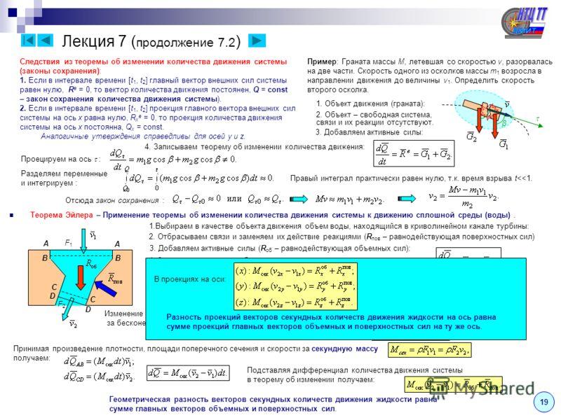 Теорема Эйлера – Применение теоремы об изменении количества движения системы к движению сплошной среды (воды). 1.Выбираем в качестве объекта движения объем воды, находящийся в криволинейном канале турбины: 2. Отбрасываем связи и заменяем их действие