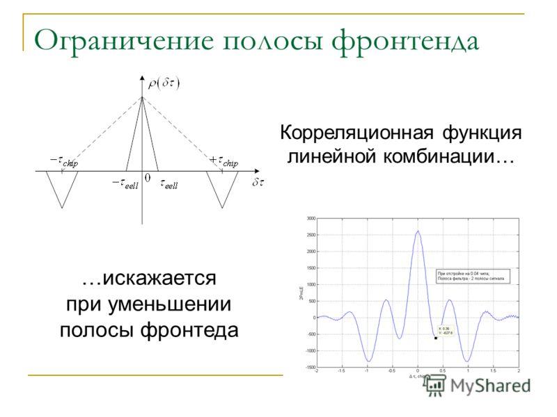 Ограничение полосы фронтенда Корреляционная функция линейной комбинации… …искажается при уменьшении полосы фронтеда