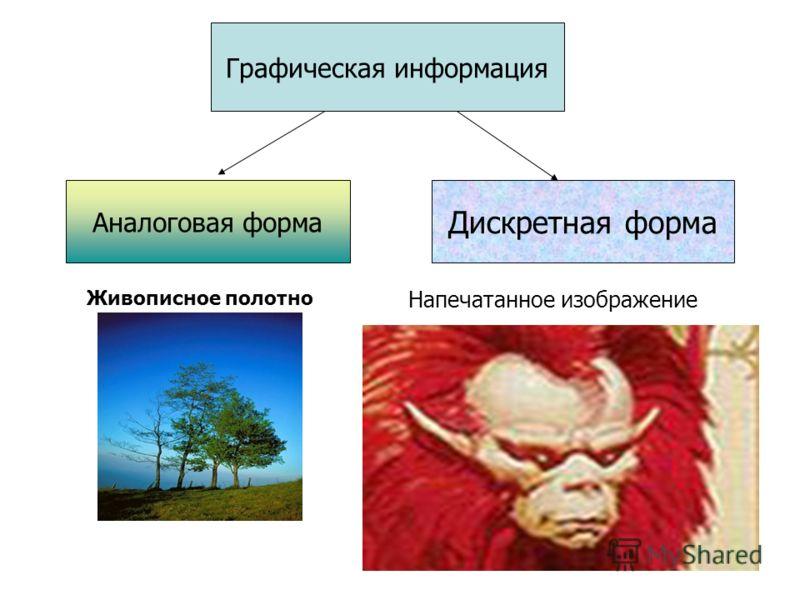 Графическая информация Аналоговая форма Дискретная форма Живописное полотно Напечатанное изображение