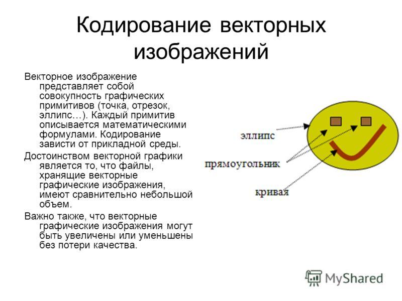 Кодирование векторных изображений Векторное изображение представляет собой совокупность графических примитивов (точка, отрезок, эллипс…). Каждый примитив описывается математическими формулами. Кодирование зависти от прикладной среды. Достоинством век