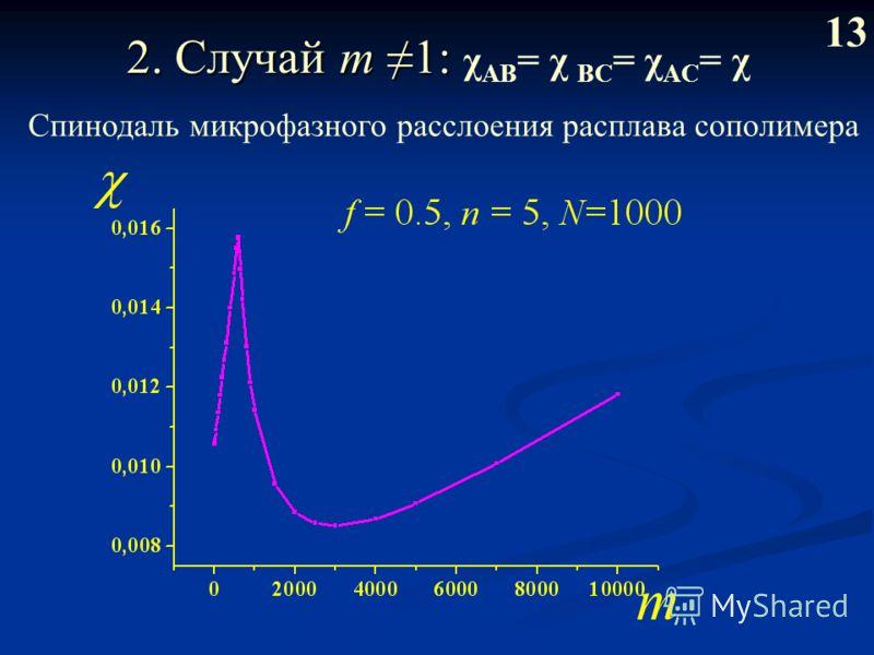 2. Случай m 1: 2. Случай m 1: χ AB = χ BС = χ AC = χ 13 Спинодаль микрофазного расслоения расплава сополимера