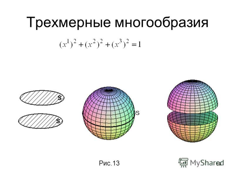14 Трехмерные многообразия Рис.13