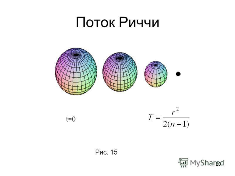 20 Поток Риччи t=0 Рис. 15