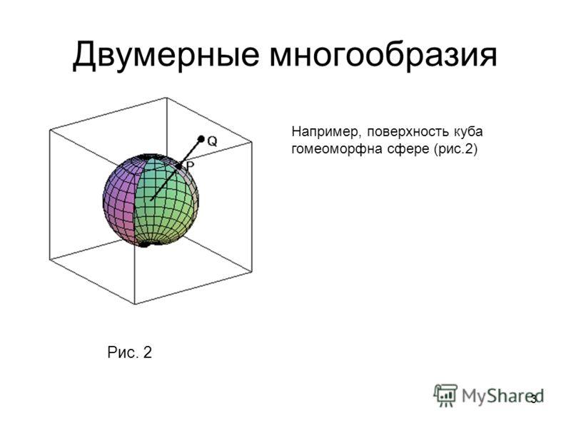 3 Двумерные многообразия Например, поверхность куба гомеоморфна сфере (рис.2) Рис. 2