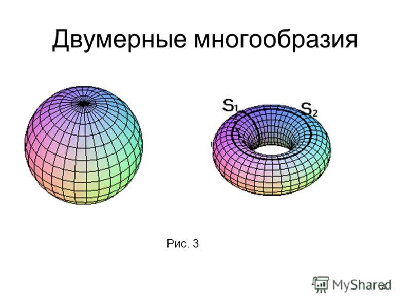 4 Двумерные многообразия Рис. 3