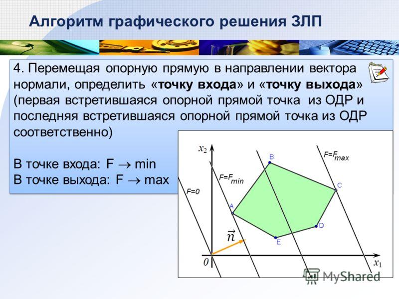 4. Перемещая опорную прямую в направлении вектора нормали, определить «точку входа» и «точку выхода» (первая встретившаяся опорной прямой точка из ОДР и последняя встретившаяся опорной прямой точка из ОДР соответственно) В точке входа: F min В точке