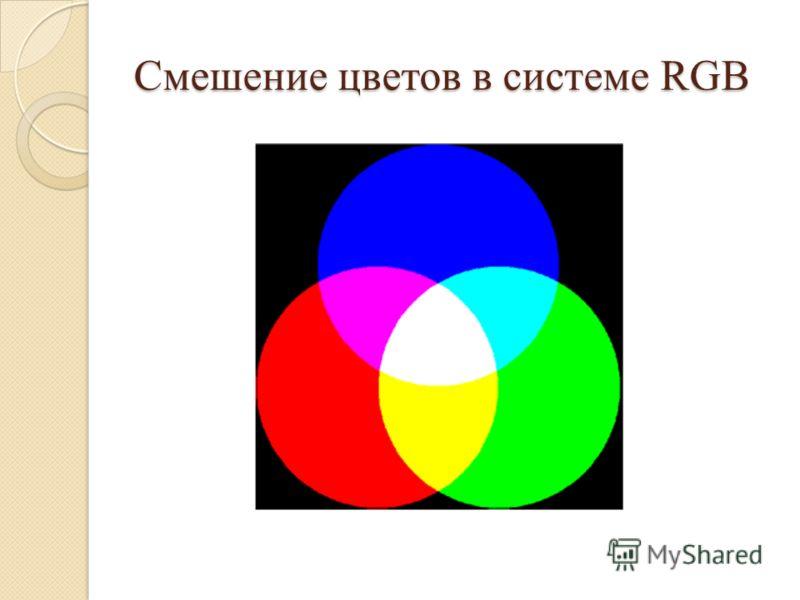 Смешение цветов в системе RGB
