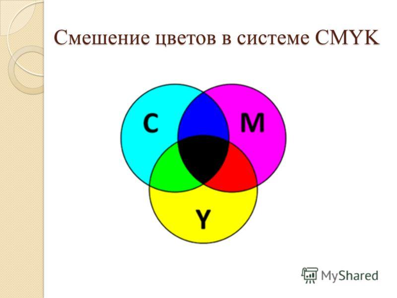 Смешение цветов в системе CMYK