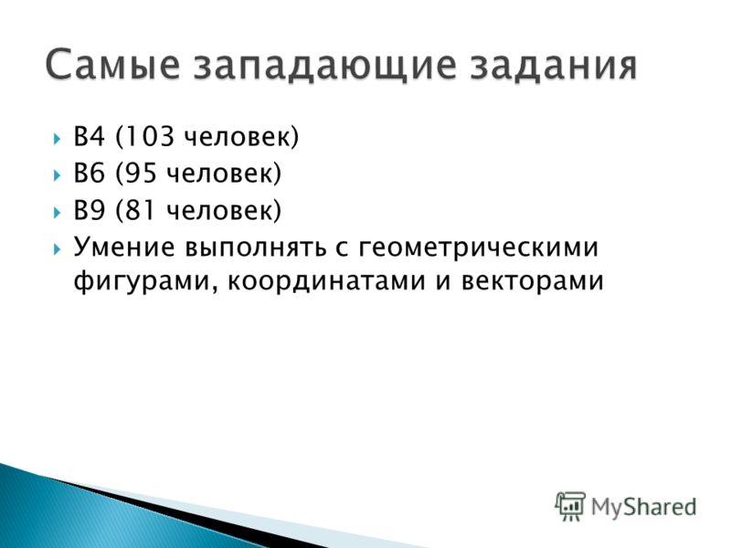 В4 (103 человек) В6 (95 человек) В9 (81 человек) Умение выполнять с геометрическими фигурами, координатами и векторами
