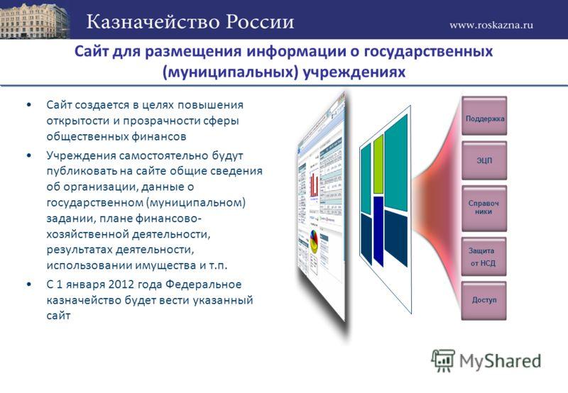 Cайт для размещения информации о государственных (муниципальных) учреждениях Сайт создается в целях повышения открытости и прозрачности сферы общественных финансов Учреждения самостоятельно будут публиковать на сайте общие сведения об организации, да