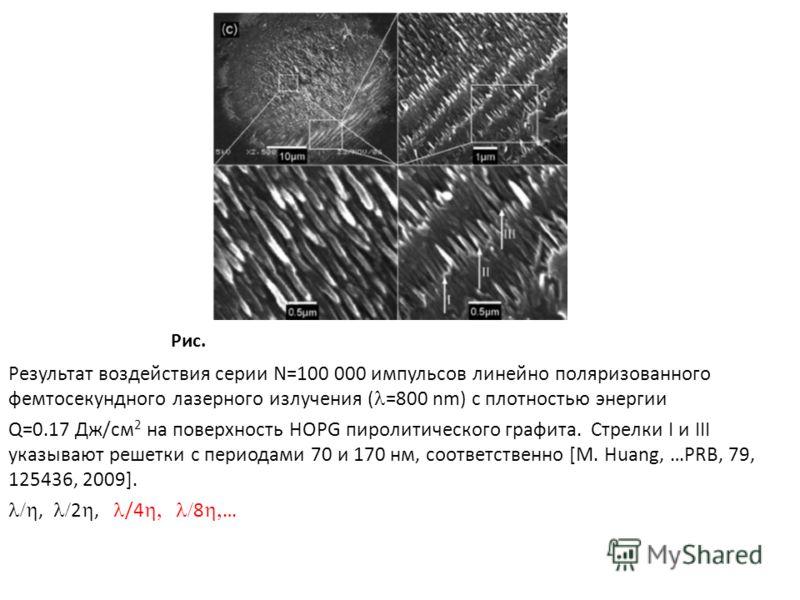 Результат воздействия серии N=100 000 импульсов линейно поляризованного фемтосекундного лазерного излучения ( =800 nm) с плотностью энергии Q=0.17 Дж/см 2 на поверхность HOPG пиролитического графита. Стрелки I и III указывают решетки с периодами 70 и