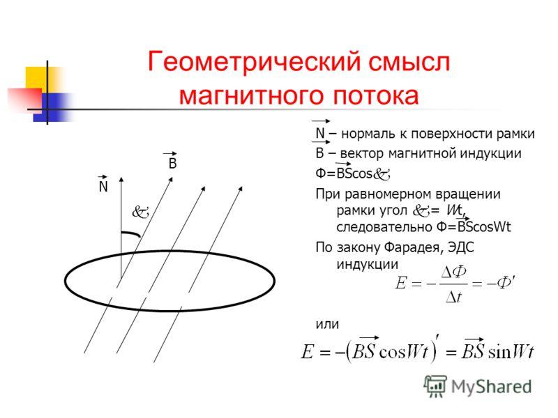 Геометрический смысл магнитного потока Геометрический смысл магнитного потока – это величина выражающая число линий индукции магнитного поля, которые проходят через площадь, ограниченную данным контуром.Геометрически это означает, что через указанный