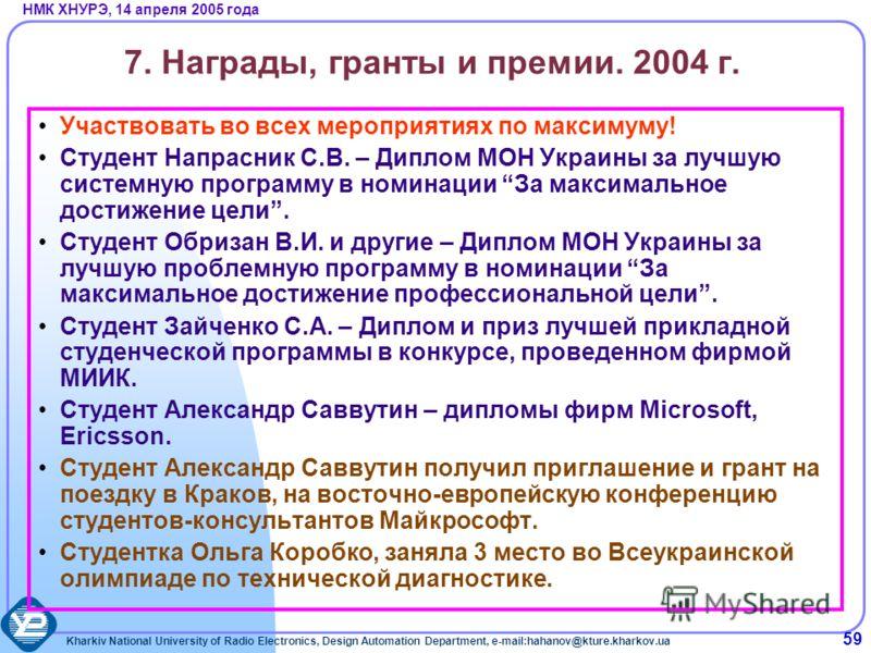 Kharkiv National University of Radio Electronics, Design Automation Department, e-mail:hahanov@kture.kharkov.ua НМК ХНУРЭ, 14 апреля 2005 года 59 7. Награды, гранты и премии. 2004 г. Участвовать во всех мероприятиях по максимуму! Студент Напрасник С.