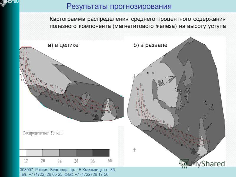 а) в целикеб) в развале Картограмма распределения среднего процентного содержания полезного компонента (магнетитового железа) на высоту уступа 308007, Россия, Белгород, пр-т. Б.Хмельницкого, 86 Тел. +7 (4722) 26-05-23, факс +7 (4722) 26-17-56 Результ