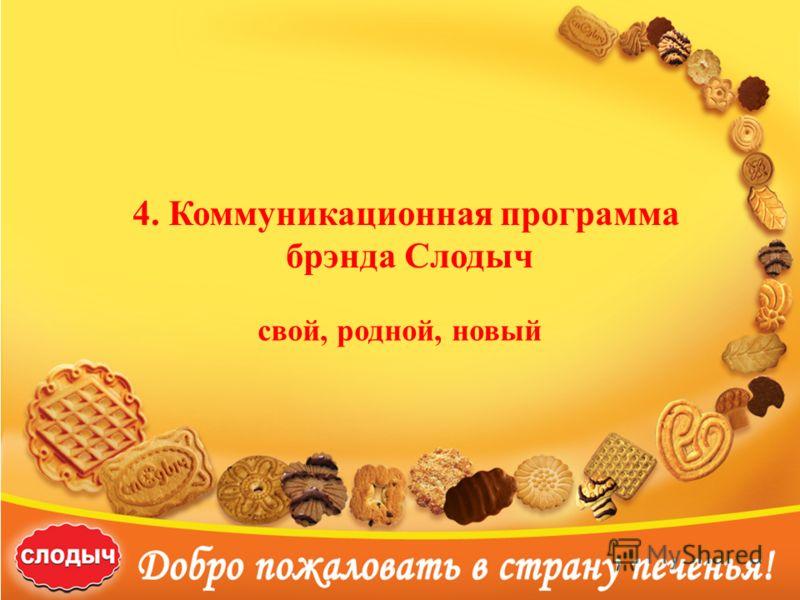 4. Коммуникационная программа брэнда Слодыч свой, родной, новый