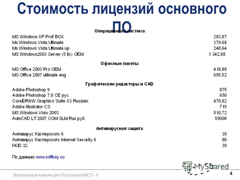 Электронные навыки для Российских МСП - II 4 Стоимость лицензий основного ПО