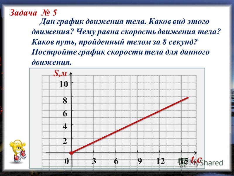 0 2 4 6 8 10 S,м 3691215 t,c Дан график движения тела. Каков вид этого движения? Чему равна скорость движения тела? Каков путь, пройденный телом за 8 секунд? Постройте график скорости тела для данного движения. Задача 5
