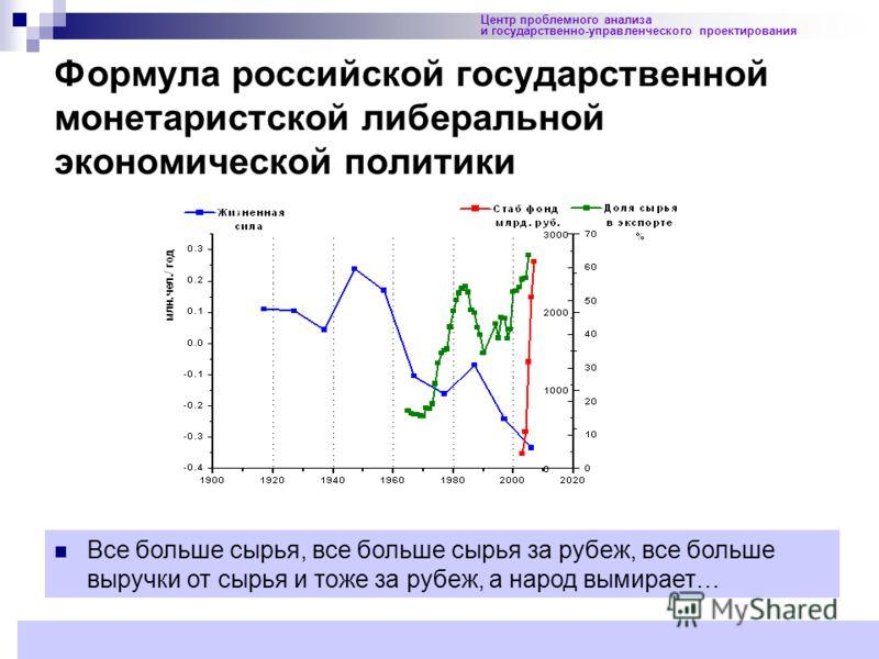 11 Формула российской государственной монетаристской либеральной экономической политики Центр проблемного анализа и государственно-управленческого проектирования Все больше сырья, все больше сырья за рубеж, все больше выручки от сырья и тоже за рубеж