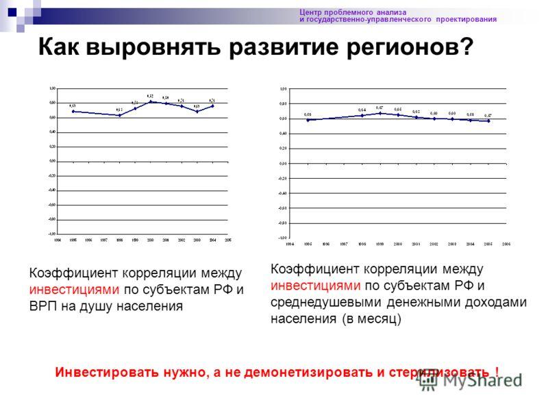 20 Коэффициент корреляции между инвестициями по субъектам РФ и ВРП на душу населения Центр проблемного анализа и государственно-управленческого проектирования Как выровнять развитие регионов? Коэффициент корреляции между инвестициями по субъектам РФ