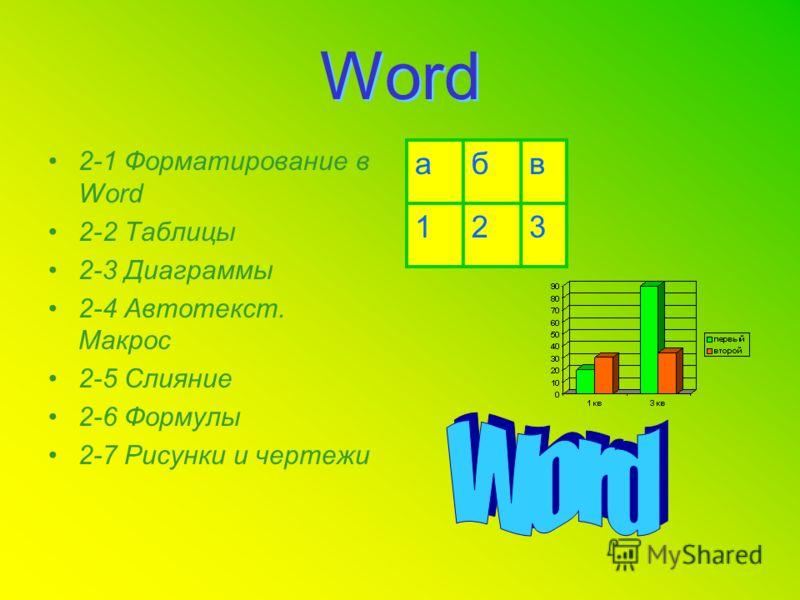 Word 2-1 Форматирование в Word 2-2 Таблицы 2-3 Диаграммы 2-4 Автотекст. Макрос 2-5 Слияние 2-6 Формулы 2-7 Рисунки и чертежи абв 123
