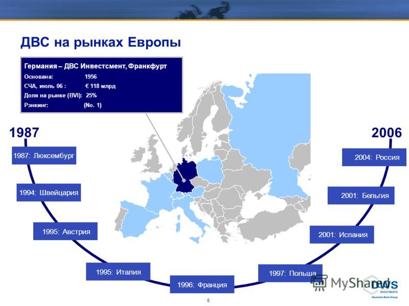 4 ДВС Инвестмент: факты Основана в Германии в 1956 г. 100% дочерняя компания Группы Дойче Банк Управляющая компания 1 в Германии, 3 в Европе, 9 в мире Более 700 фондов в мире, из которых более 500 в Европе Выход на Азиатско-Тихоокеанский регион в 200