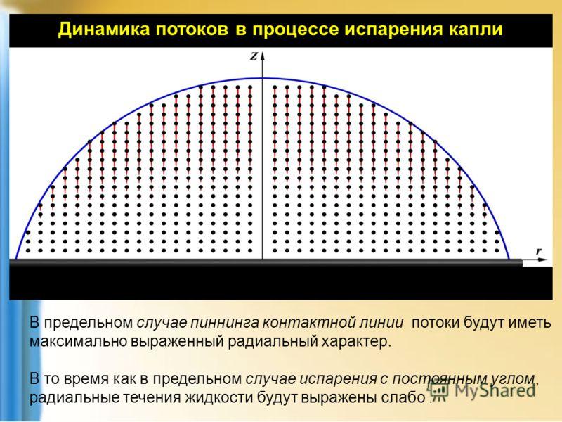 В предельном случае пиннинга контактной линии потоки будут иметь максимально выраженный радиальный характер. В то время как в предельном случае испарения с постоянным углом, радиальные течения жидкости будут выражены слабо. Динамика потоков в процесс