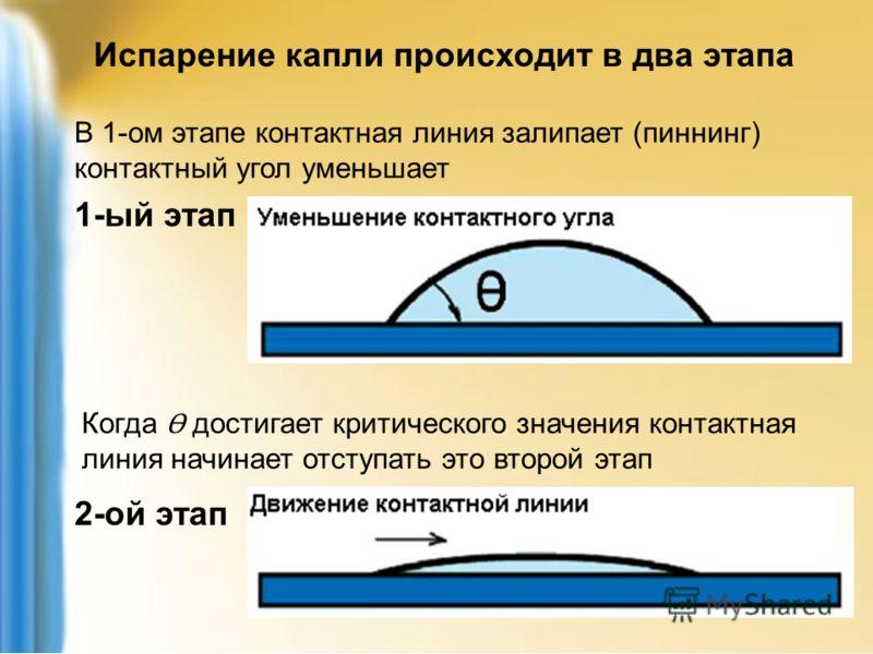 Испарение капли происходит в два этапа В 1-ом этапе контактная линия залипает (пиннинг) контактный угол уменьшает 1-ый этап Когда Ѳ достигает критического значения контактная линия начинает отступать это второй этап 2-ой этап