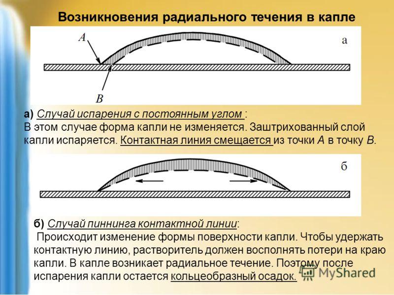 а) Случай испарения с постоянным углом : В этом случае форма капли не изменяется. Заштрихованный слой капли испаряется. Контактная линия смещается из точки А в точку В. Возникновения радиального течения в капле б) Случай пиннинга контактной линии: Пр