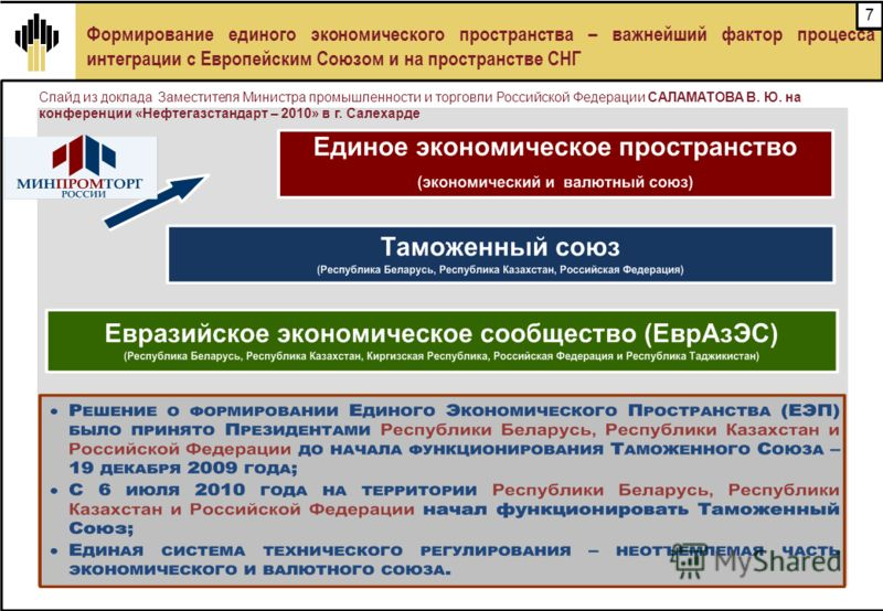 7 Формирование единого экономического пространства – важнейший фактор процесса интеграции с Европейским Союзом и на пространстве СНГ Слайд из доклада Заместителя Министра промышленности и торговли Российской Федерации САЛАМАТОВА В. Ю. на конференции