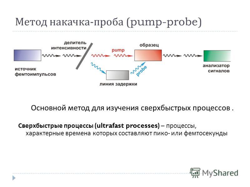 Метод накачка - проба (pump-probe) Основной метод для изучения сверхбыстрых процессов. Сверхбыстрые процессы (ultrafast processes) – процессы, характерные времена которых составляют пико - или фемтосекунды