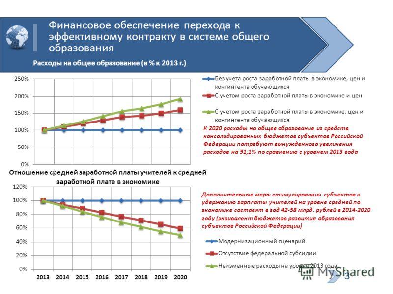 3 К 2020 расходы на общее образование из средств консолидированных бюджетов субъектов Российской Федерации потребуют вынужденного увеличения расходов на 91,1% по сравнению с уровнем 2013 года Расходы на общее образование (в % к 2013 г.) Отношение сре