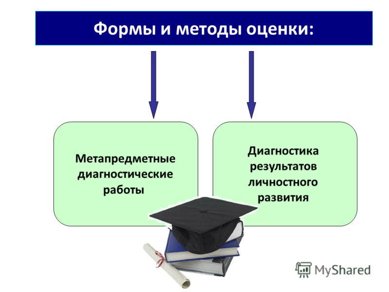 Формы и методы оценки: Метапредметные диагностические работы Диагностика результатов личностного развития