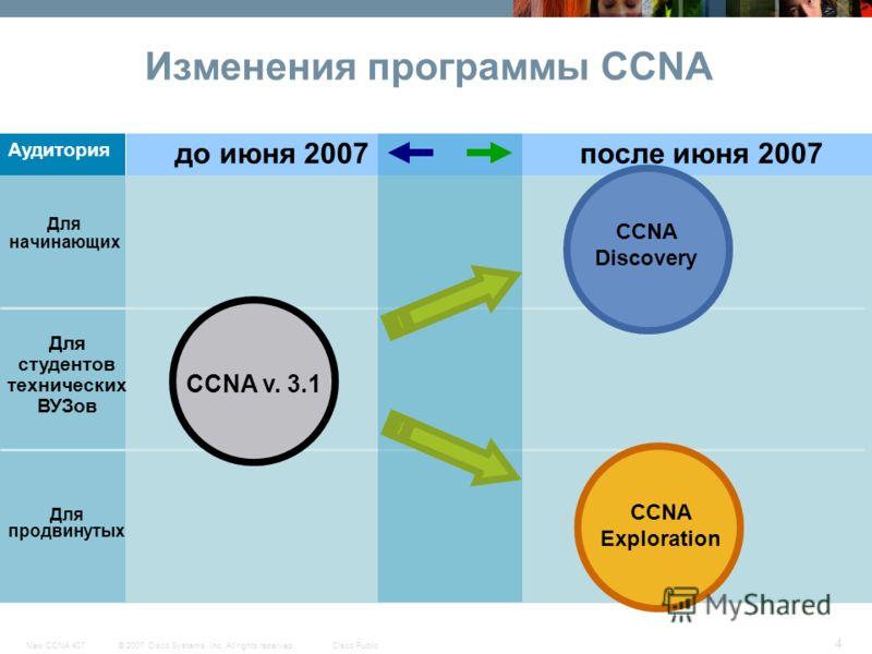 © 2007 Cisco Systems, Inc. All rights reserved.Cisco PublicNew CCNA 407 4 до июня 2007 после июня 2007 Изменения программы CCNA Для продвинутых Для студентов технических ВУЗов Для начинающих Аудитория CCNA Discovery CCNA v. 3.1 CCNA Exploration