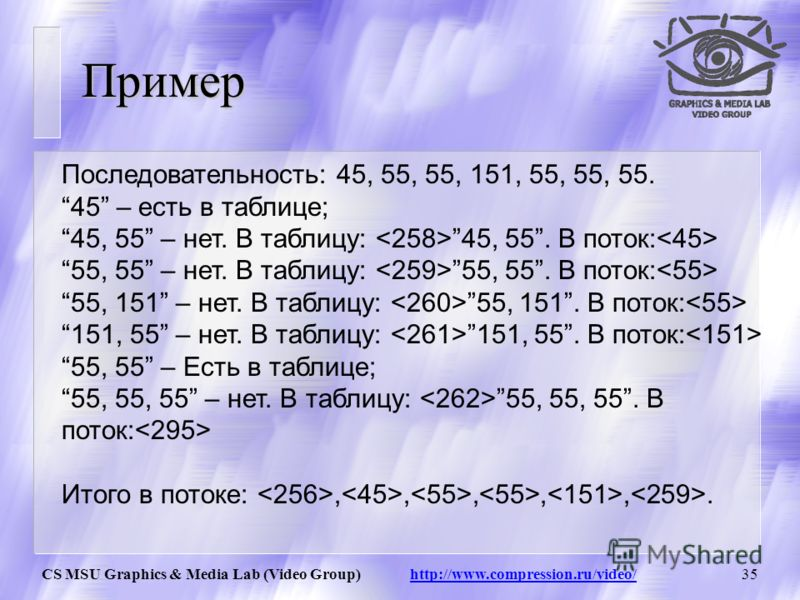 CS MSU Graphics & Media Lab (Video Group) http://www.compression.ru/video/34 0000000.. 1 0 255 0.. 1 255 0.. 255 0.. 13 2 450 0 237 76 9 32 Таблица дерево