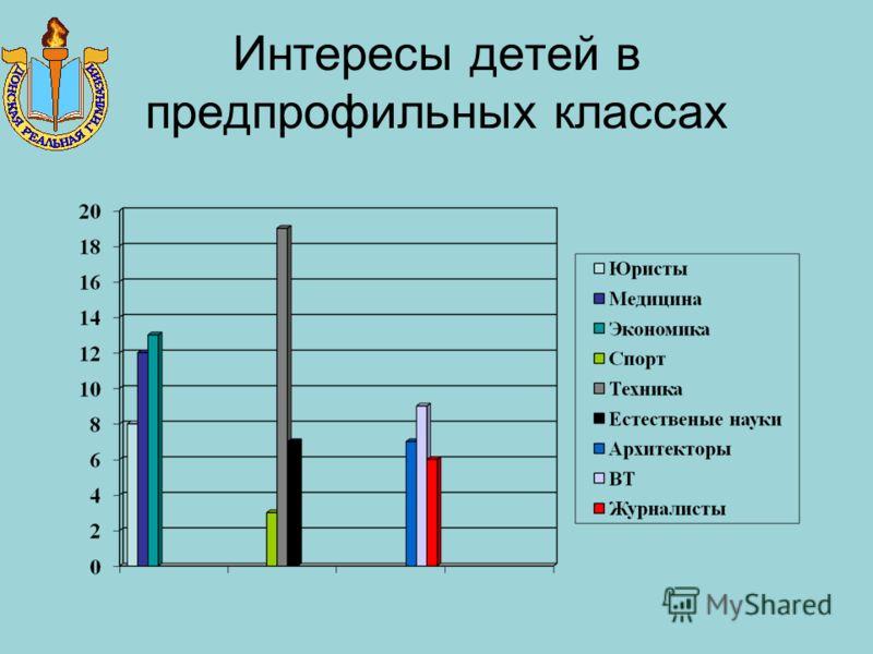 Кадровое обеспечение гуманитарного образования ( 2 – 3 ступень )
