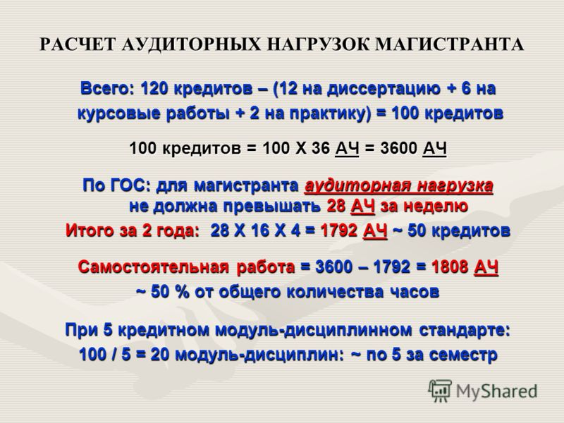 РАСЧЕТ АУДИТОРНЫХ НАГРУЗОК МАГИСТРАНТА Всего: 120 кредитов – (12 на диссертацию + 6 на курсовые работы + 2 на практику) = 100 кредитов курсовые работы + 2 на практику) = 100 кредитов 100 кредитов = 100 X 36 АЧ = 3600 АЧ По ГОС: для магистранта аудито