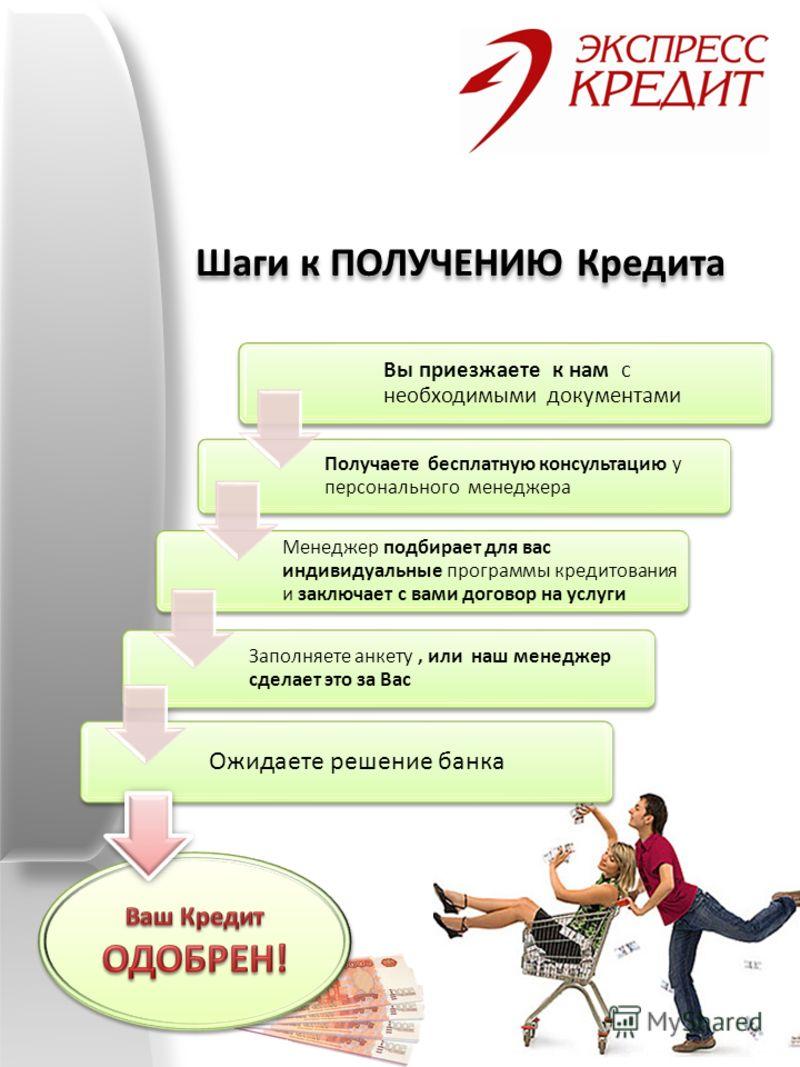 Вы приезжаете к нам с необходимыми документами Получаете бесплатную консультацию у персонального менеджера Менеджер подбирает для вас индивидуальные программы кредитования и заключает с вами договор на услуги Заполняете анкету, или наш менеджер сдела
