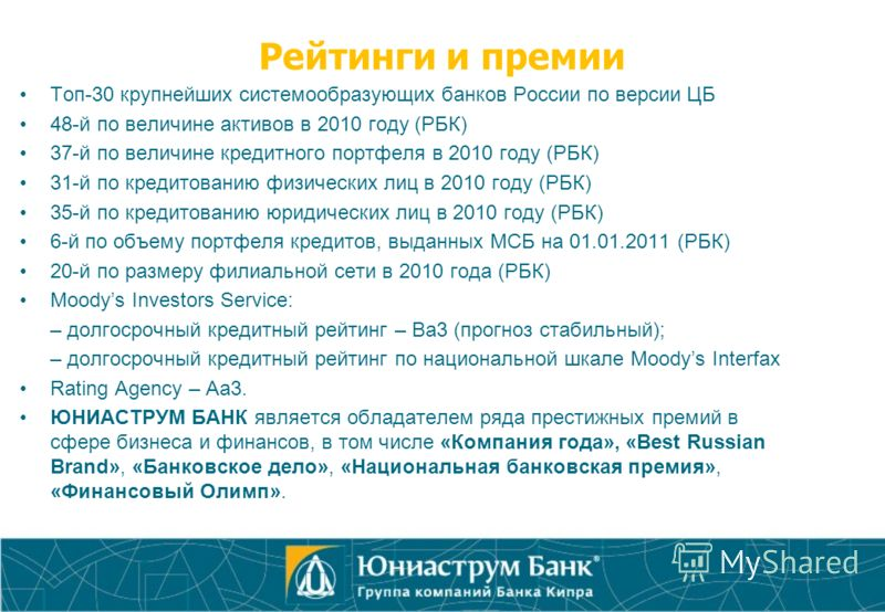 Рейтинги и премии Топ-30 крупнейших системообразующих банков России по версии ЦБ 48-й по величине активов в 2010 году (РБК) 37-й по величине кредитного портфеля в 2010 году (РБК) 31-й по кредитованию физических лиц в 2010 году (РБК) 35-й по кредитова