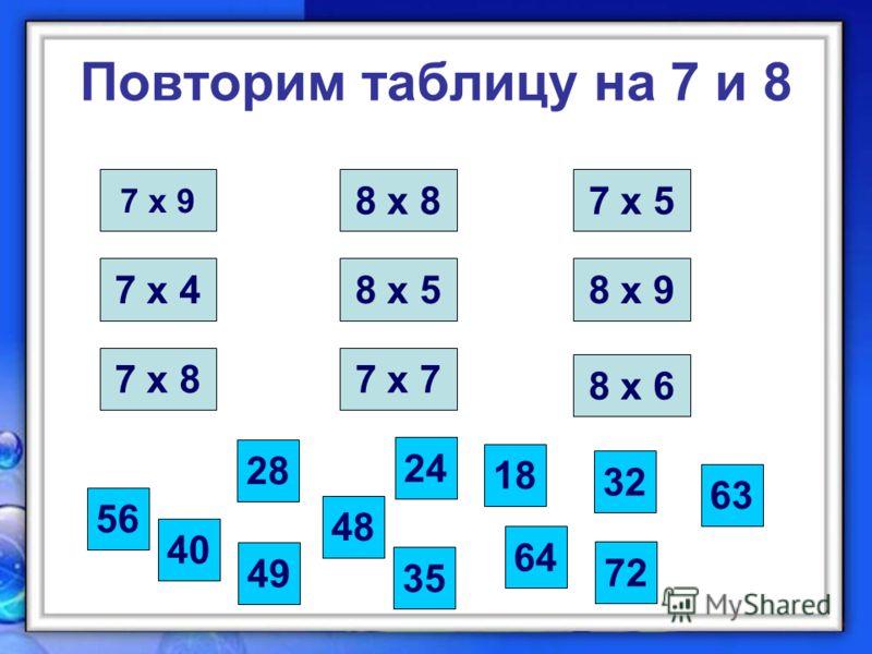 Повторим таблицу на 7 и 8 7 х 9 7 х 8 7 х 4 7 х 7 8 х 5 8 х 8 8 х 6 8 х 9 7 х 5 72 64 48 40 56 63 28 35 49 18 24 32