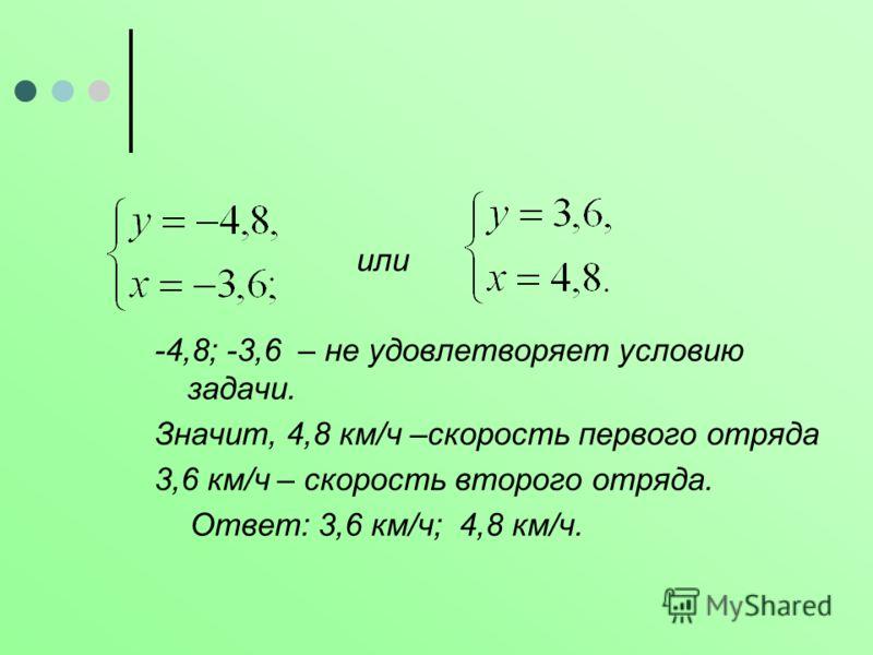 или -4,8; -3,6 – не удовлетворяет условию задачи. Значит, 4,8 км/ч –скорость первого отряда 3,6 км/ч – скорость второго отряда. Ответ: 3,6 км/ч; 4,8 км/ч.