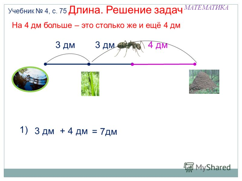 МАТЕМАТИКА Учебник 4, с. 75 3 дм + 4 дм = 7дм 3 дм 4 дм На 4 дм больше – это столько же и ещё 4 дм 1) Длина. Решение задач