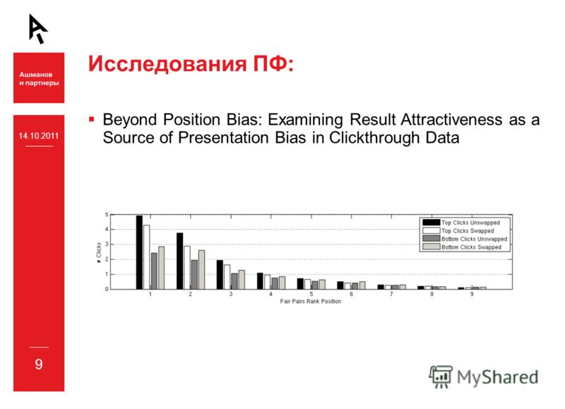 14.10.2011 9 Исследования ПФ: Beyond Position Bias: Examining Result Attractiveness as a Source of Presentation Bias in Clickthrough Data