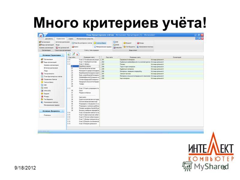9/18/20126 Много критериев учёта!