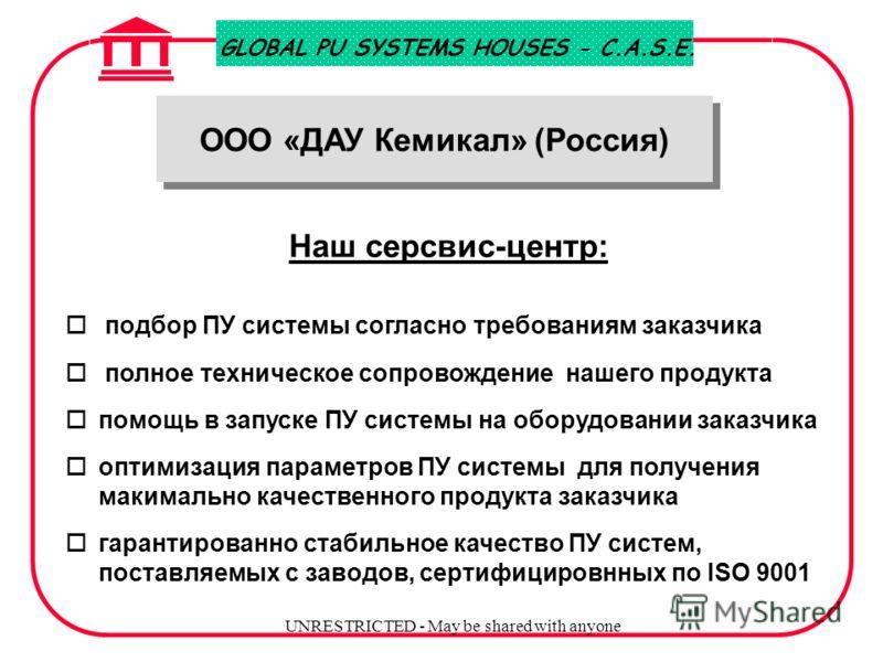 GLOBAL PU SYSTEMS HOUSES - C.A.S.E. UNRESTRICTED - May be shared with anyone Соединение кабелей Основные требования : o Слабое осаждение наполнителя o Возможность применения при низких температурах o Гидрофобность o Устойчивость к гидролизу