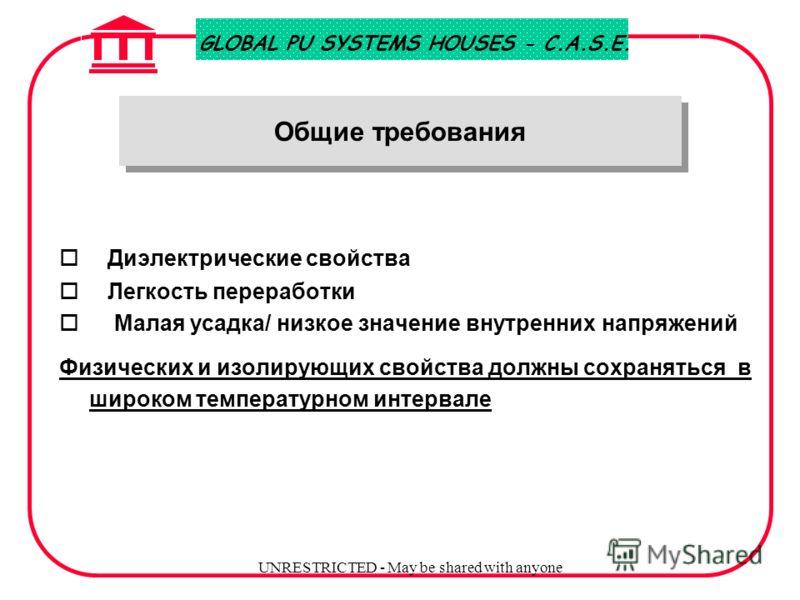GLOBAL PU SYSTEMS HOUSES - C.A.S.E. UNRESTRICTED - May be shared with anyone Применение изоляционных материалов в различных приложениях