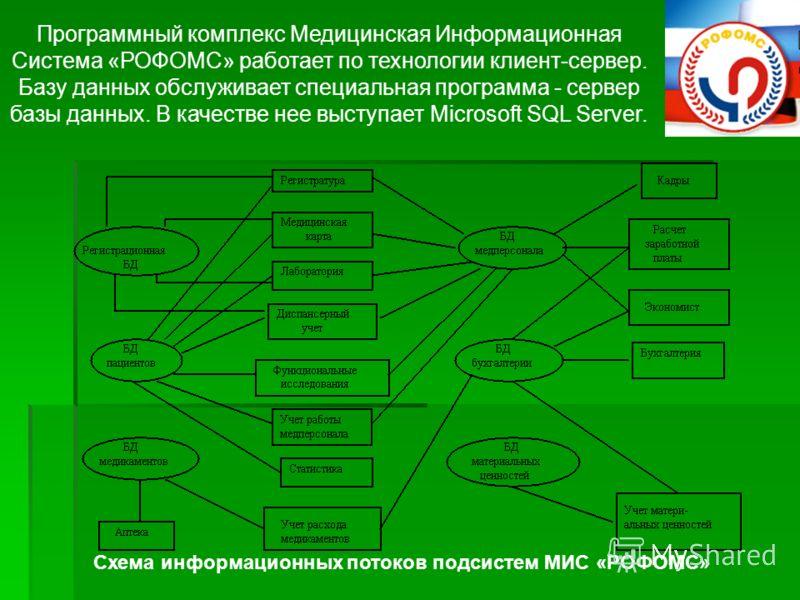 Программный комплекс Медицинская Информационная Система «РОФОМС» работает по технологии клиент-сервер. Базу данных обслуживает специальная программа - сервер базы данных. В качестве нее выступает Microsoft SQL Server. Схема информационных потоков под