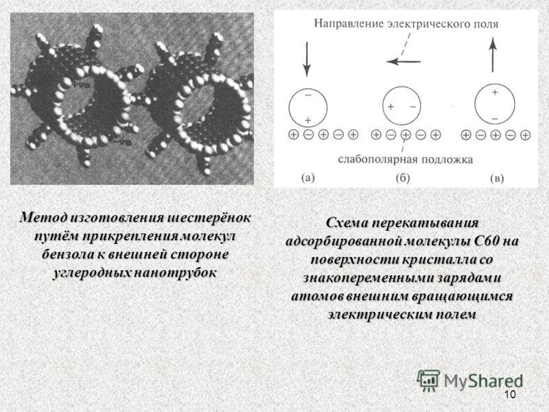 10 Метод изготовления шестерёнок путём прикрепления молекул бензола к внешней стороне углеродных нанотрубок Схема перекатывания адсорбированной молекулы С60 на поверхности кристалла со знакопеременными зарядами атомов внешним вращающимся электрически
